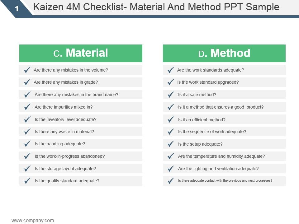 Kaizen 4m Checklist Material And Method Ppt Sample