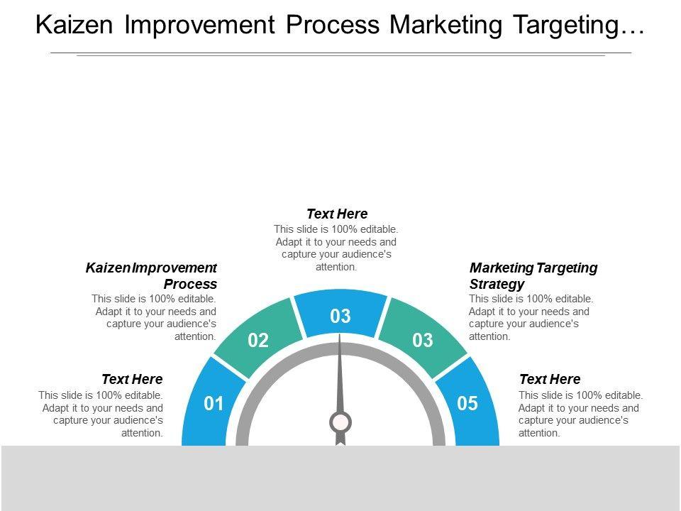 Kaizen Improvement Process Marketing Targeting Strategy