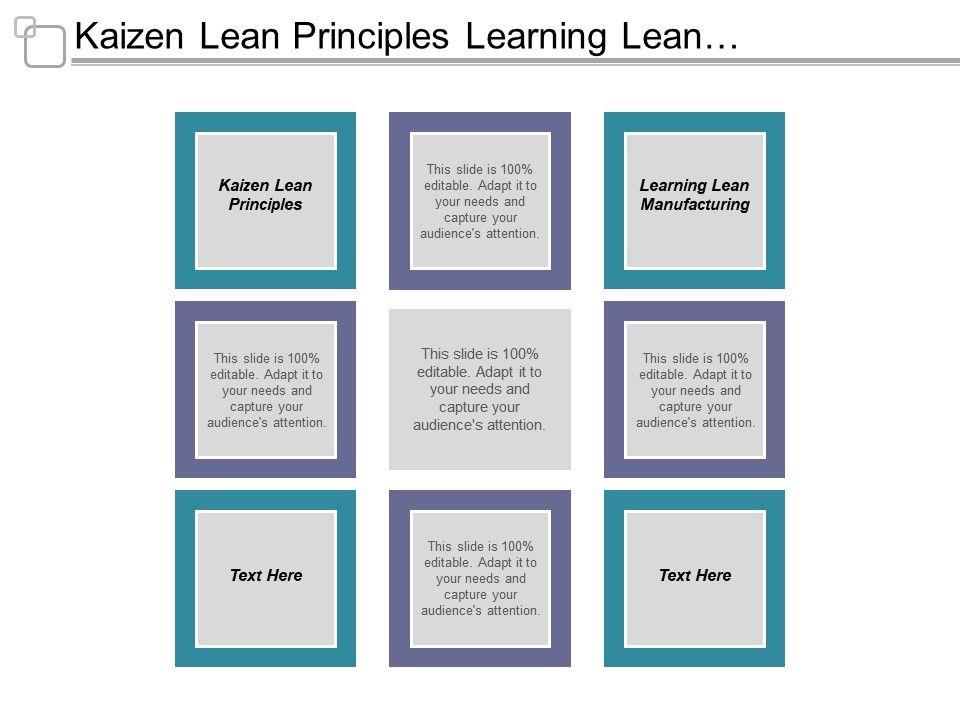 Kaizen Lean Principles Learning Lean Manufacturing Digital Marketing
