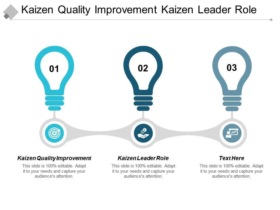 kaizen_quality_improvement_kaizen_leader_role_kanban_system_cpb_Slide01
