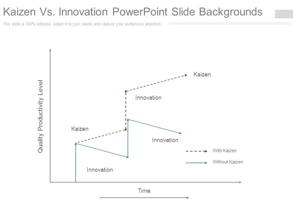 kaizen_vs_innovation_powerpoint_slide_backgrounds_Slide01