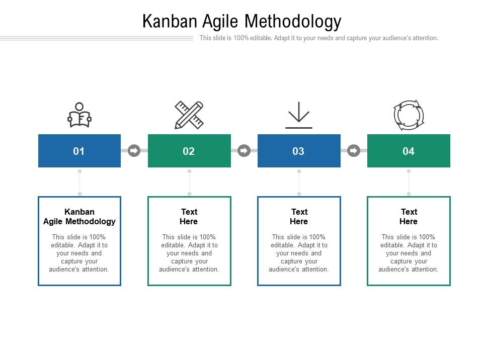 Kanban Agile Methodology Ppt Powerpoint Presentation Pictures Gridlines Cpb