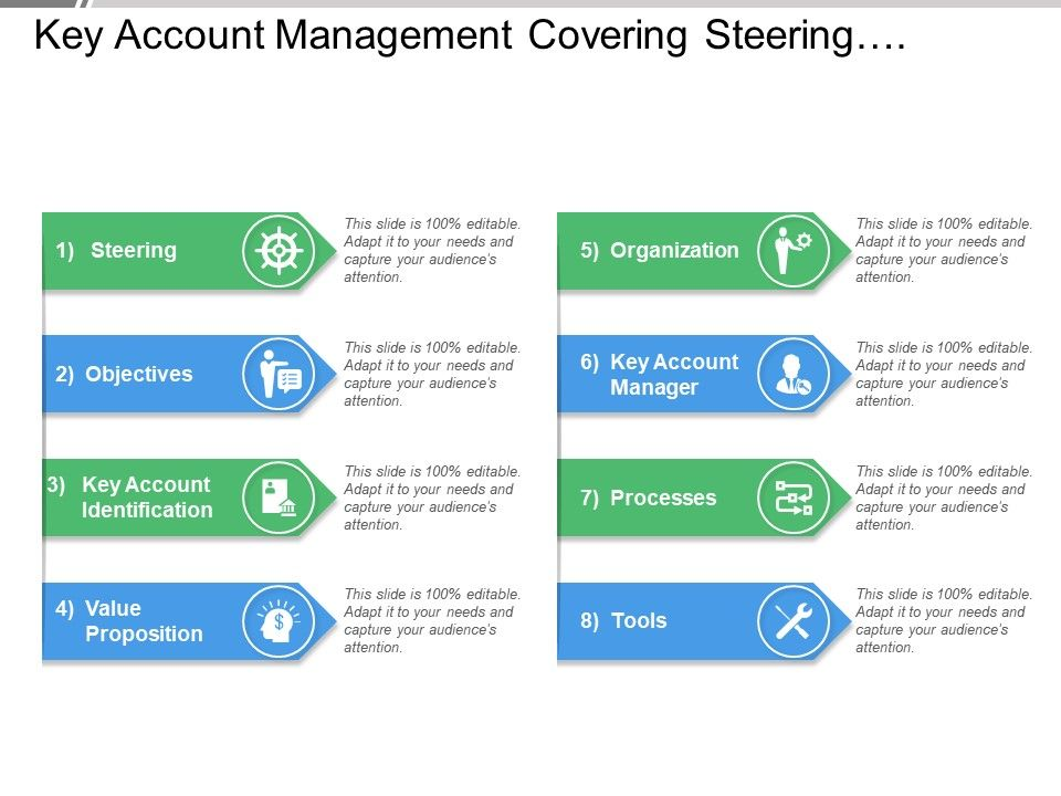 key account management covering steering objectives value