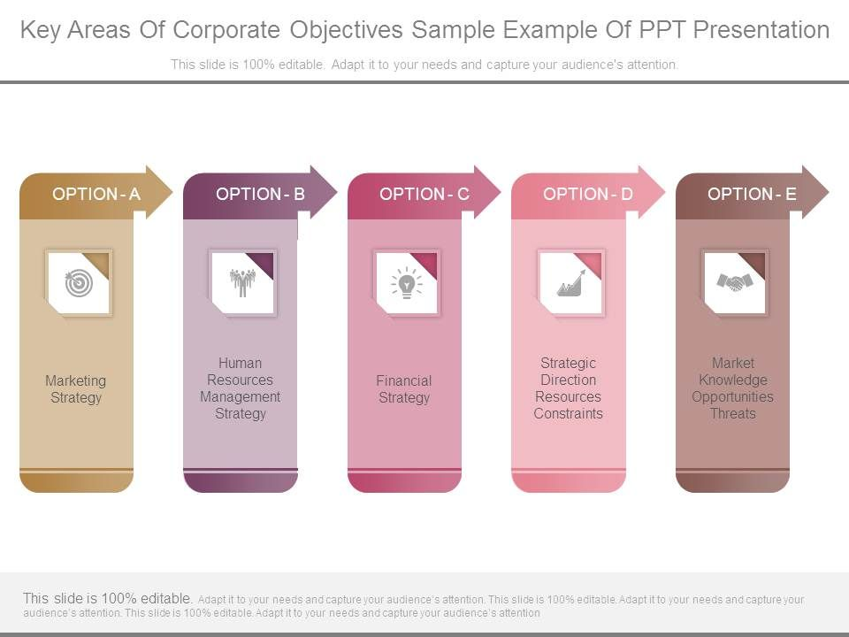Key Areas Of Corporate Objectives Sample Example Of Ppt