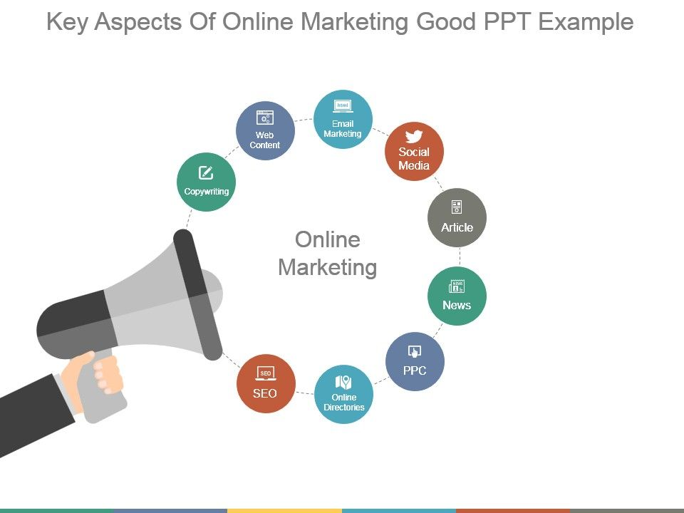 social aspects of marketing Legal & ethical issues in ever changing marketing regulations associated with marketing aspects one of most crucial areas to discuss would be social marketing.