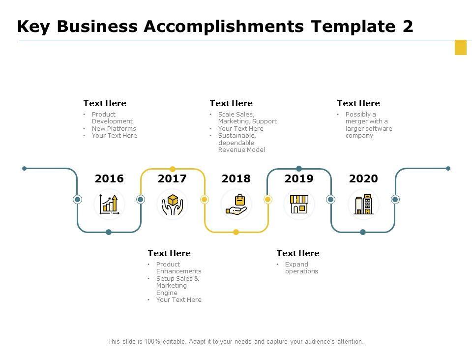 Key Business Accomplishments 2016 To 2020 Ppt Powerpoint Presentation Professional Ideas
