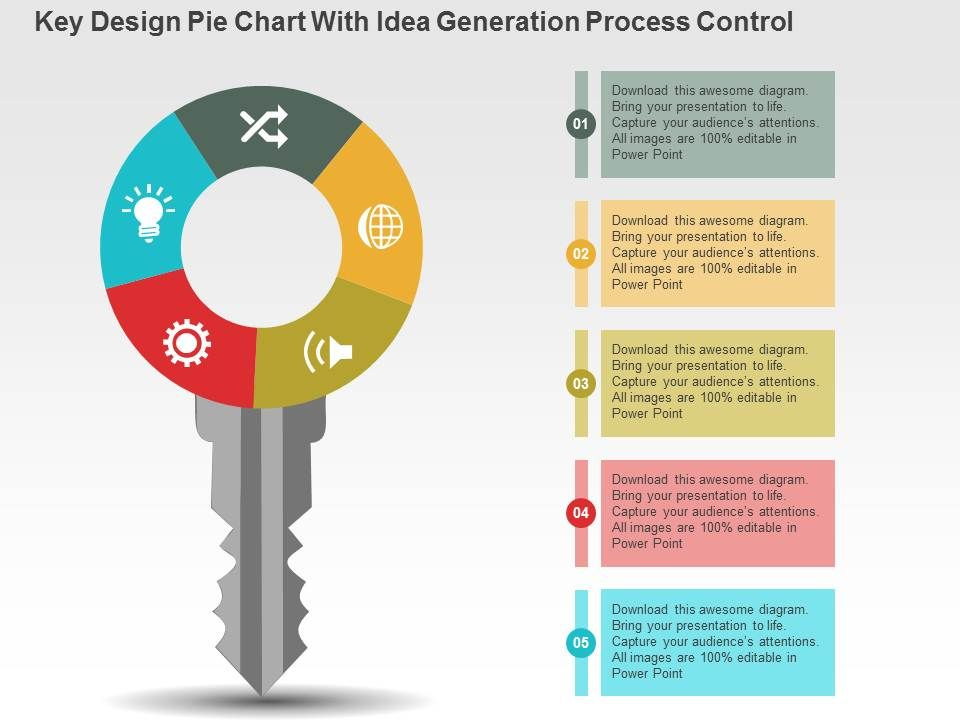 Key Design Pie Chart With Idea Generation Process Control Powerpoint