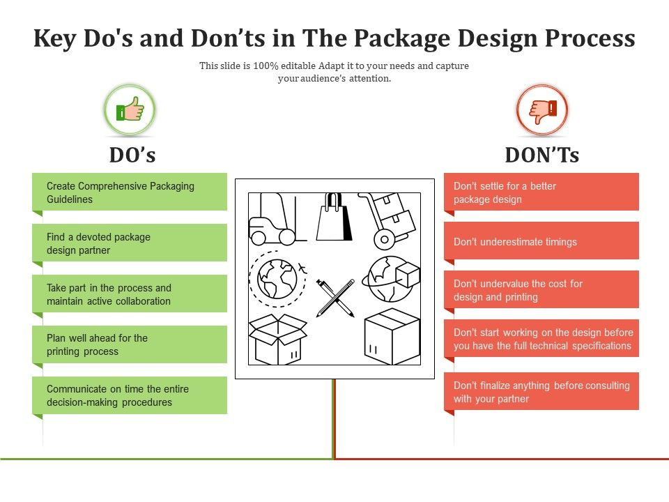 Key Dos And Donts In The Package Design Process