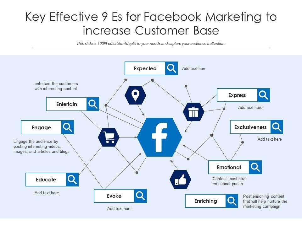 Key Effective 9 Es For Facebook Marketing To Increase Customer Base