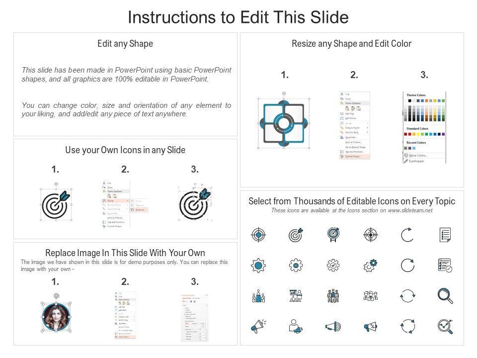 Implementation process of kaizen | template presentation | sample.