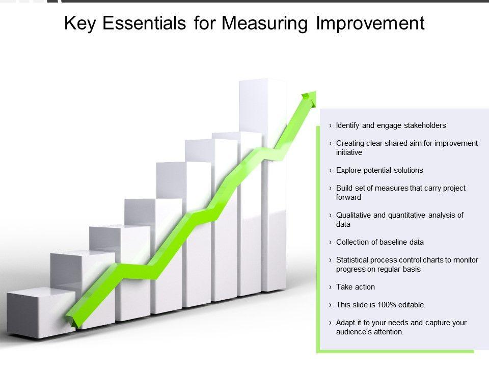 key_essentials_for_measuring_improvement_Slide01