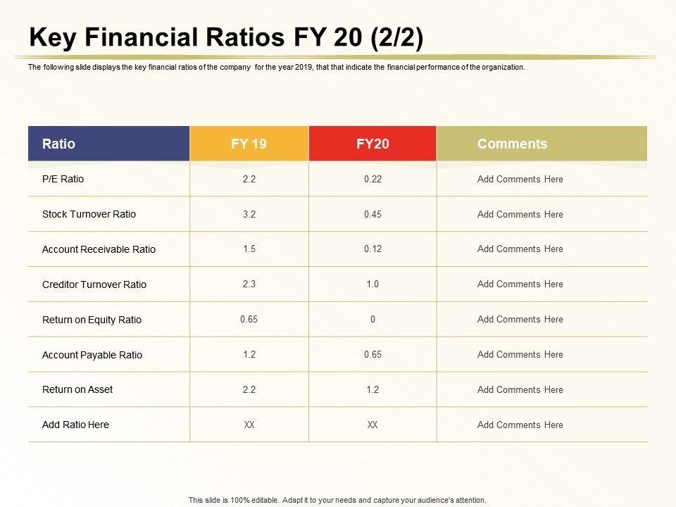 Key Financial Ratios Fy 20 Payable Ratio Ppt Powerpoint Presentation Microsoft