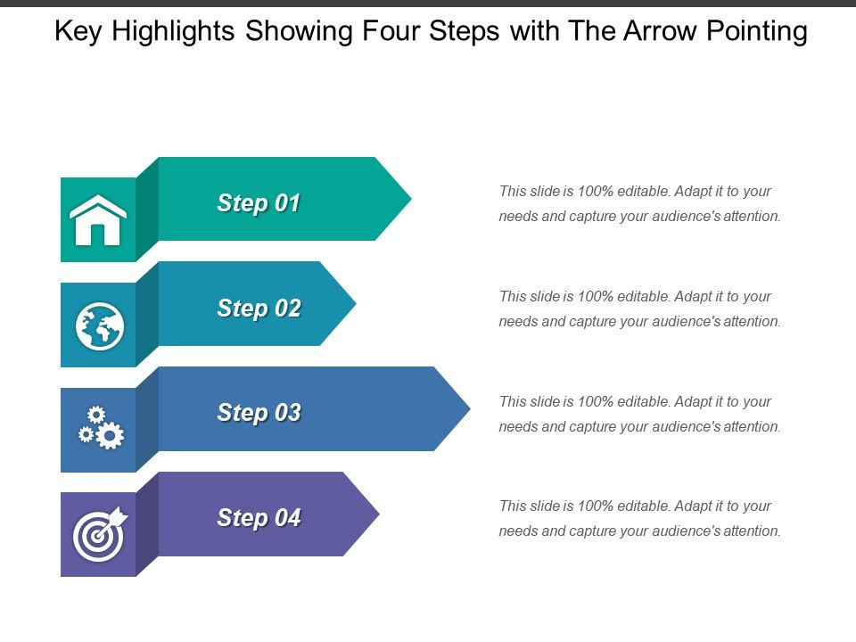 key_highlights_showing_four_steps_with_the_arrow_pointing_Slide01