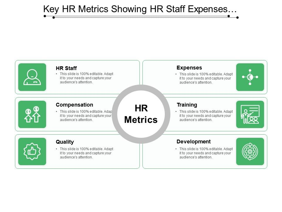 key_hr_metrics_showing_hr_staff_expenses_compensation_and_training_Slide01