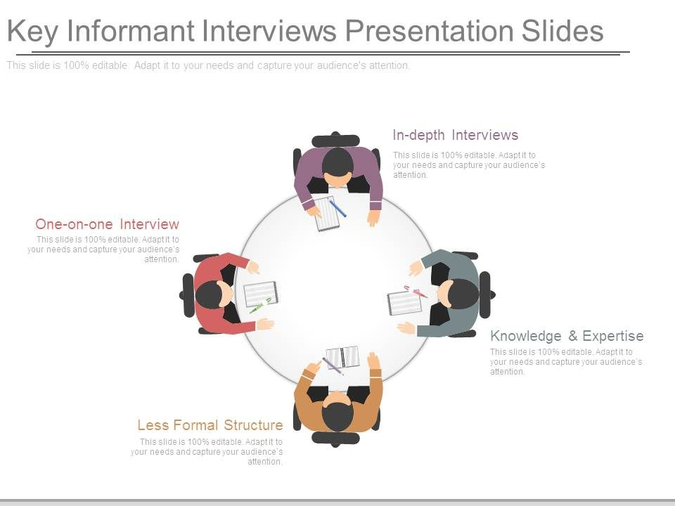 Key informant interviews presentation slides powerpoint slides keyinformantinterviewspresentationslidesslide01 keyinformantinterviewspresentationslidesslide02 ccuart Choice Image