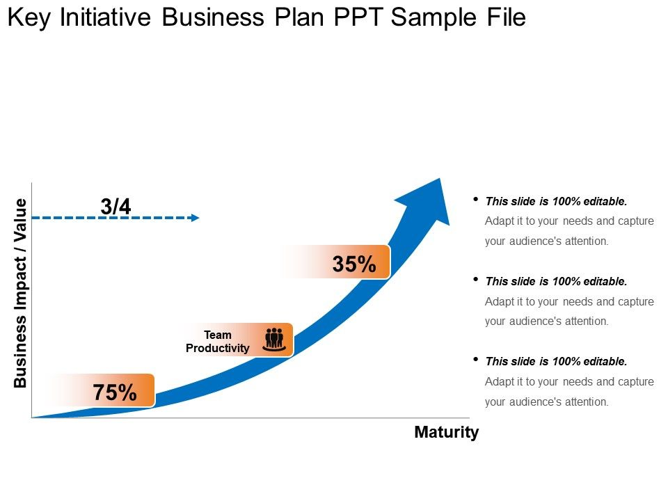 key initiative business plan ppt sample file powerpoint shapes