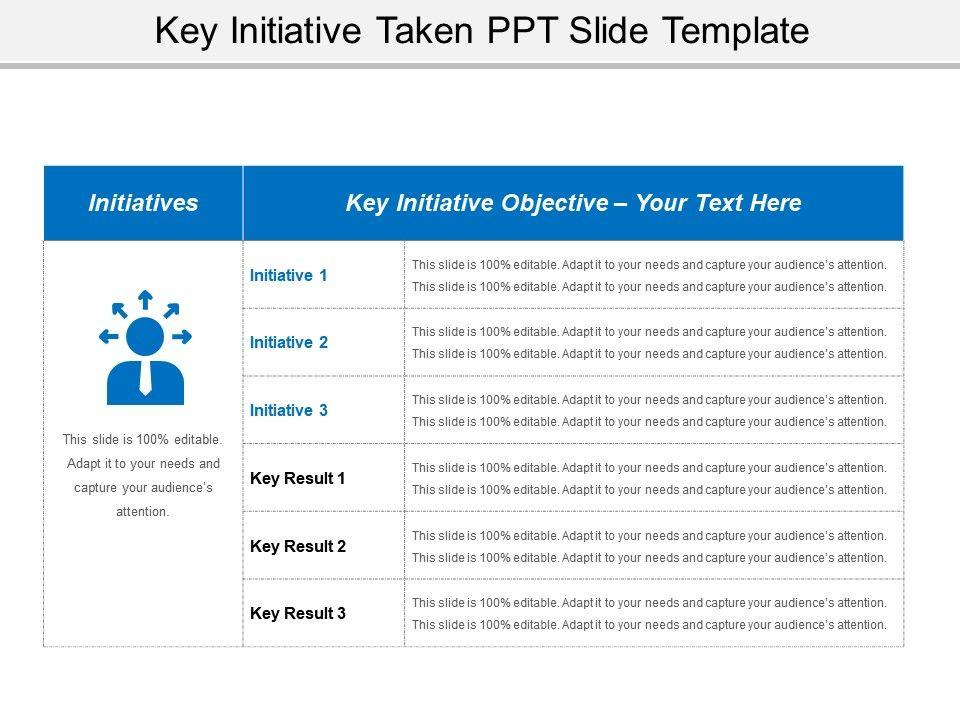 key initiative taken ppt slide template presentation powerpoint