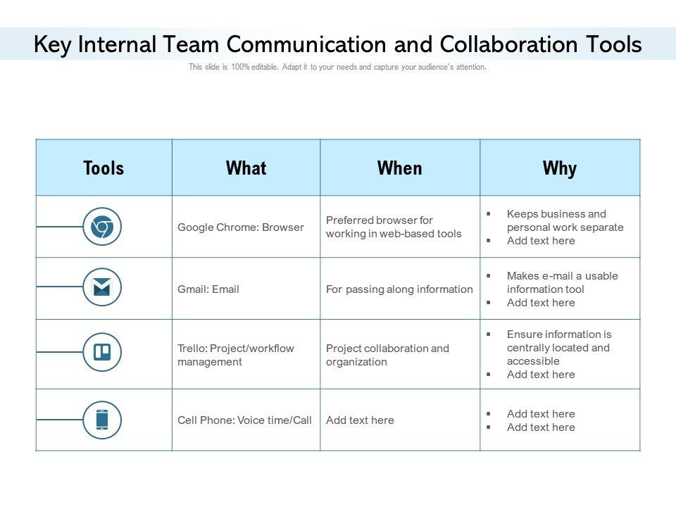 Key Internal Team Communication And Collaboration Tools