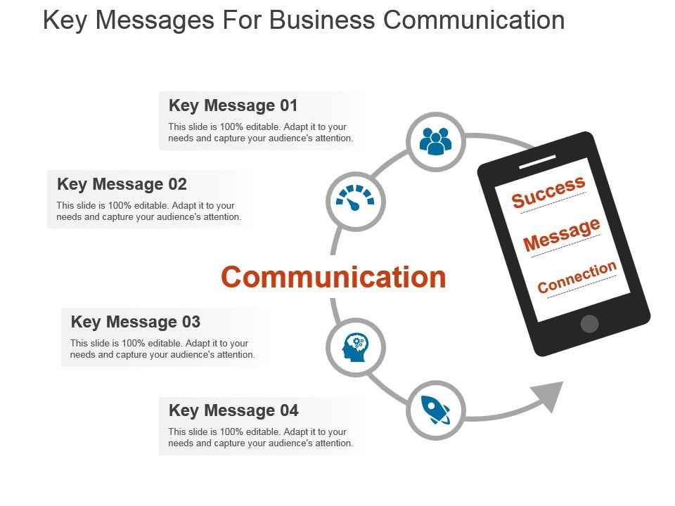 Key messages for business communication powerpoint show powerpoint keymessagesforbusinesscommunicationpowerpointshowslide01 keymessagesforbusinesscommunicationpowerpointshowslide02 wajeb Choice Image