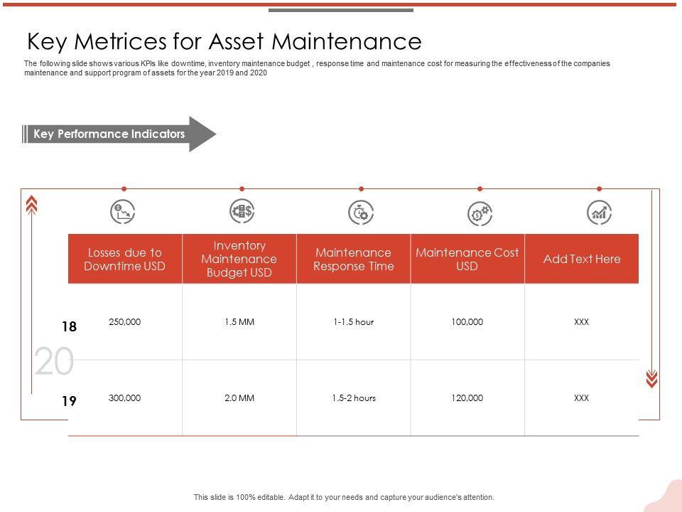 Key Metrices For Asset Maintenance Hour M2119 Ppt Powerpoint Presentation Ideas Skills