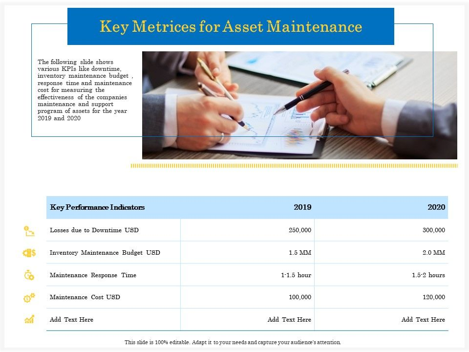 Key Metrices For Asset Maintenance Various Ppt Powerpoint Presentation Background