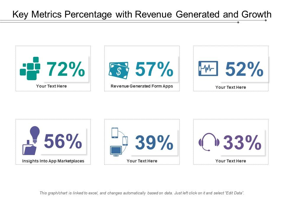 key_metrics_percentage_with_revenue_generated_and_growth_Slide01