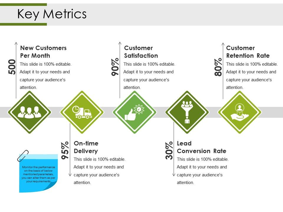 key metrics powerpoint slide deck template powerpoint presentation