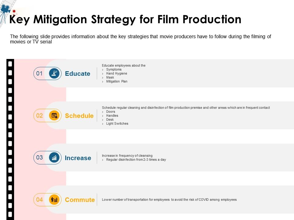 Key Mitigation Strategy For Film Production Light Switches Ppt Powerpoint Presentation Icon Deck