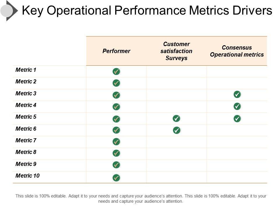 key_operational_performance_metrics_drivers_ppt_samples_Slide01