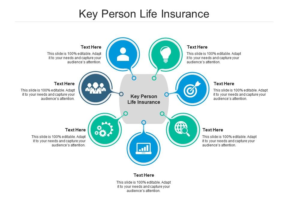 Key Person Life Insurance Ppt Powerpoint Presentation Outline Gallery Cpb