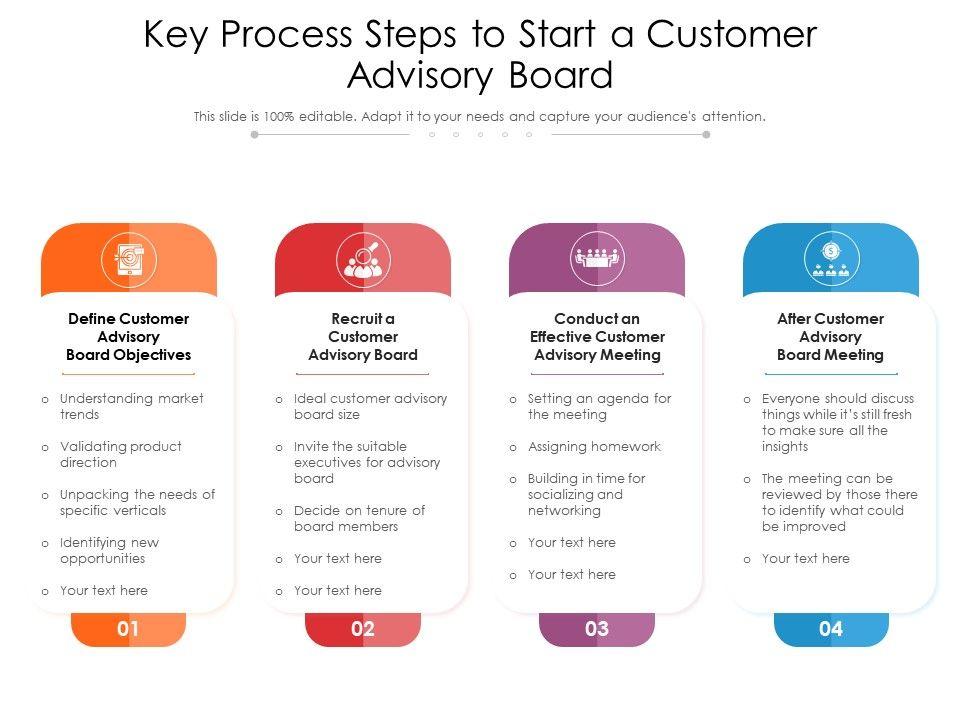Key Process Steps To Start A Customer Advisory Board