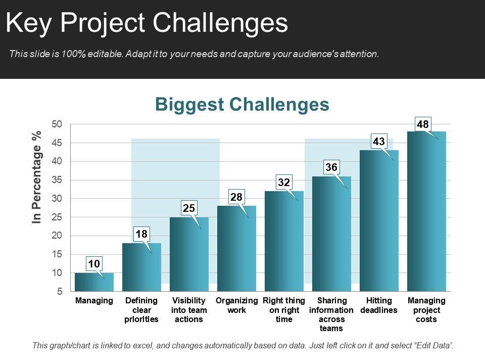 key_project_challenges_sample_of_ppt_Slide01