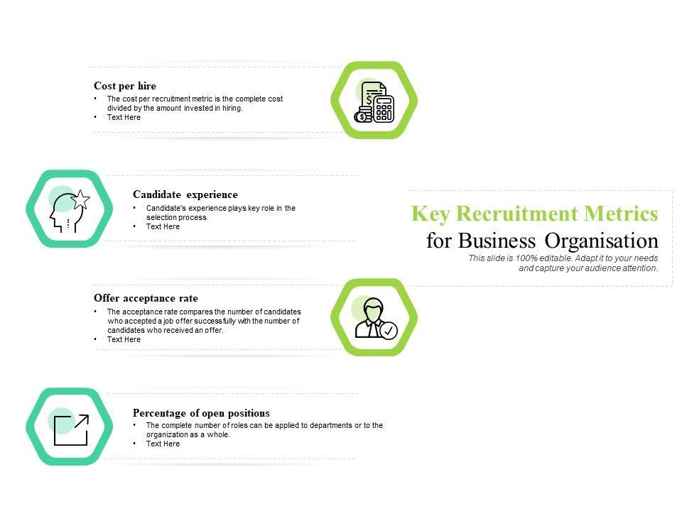 Key Recruitment Metrics For Business Organisation