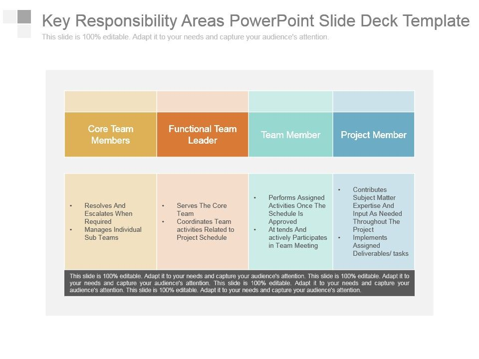 Key Responsibility Areas Powerpoint Slide Deck Template