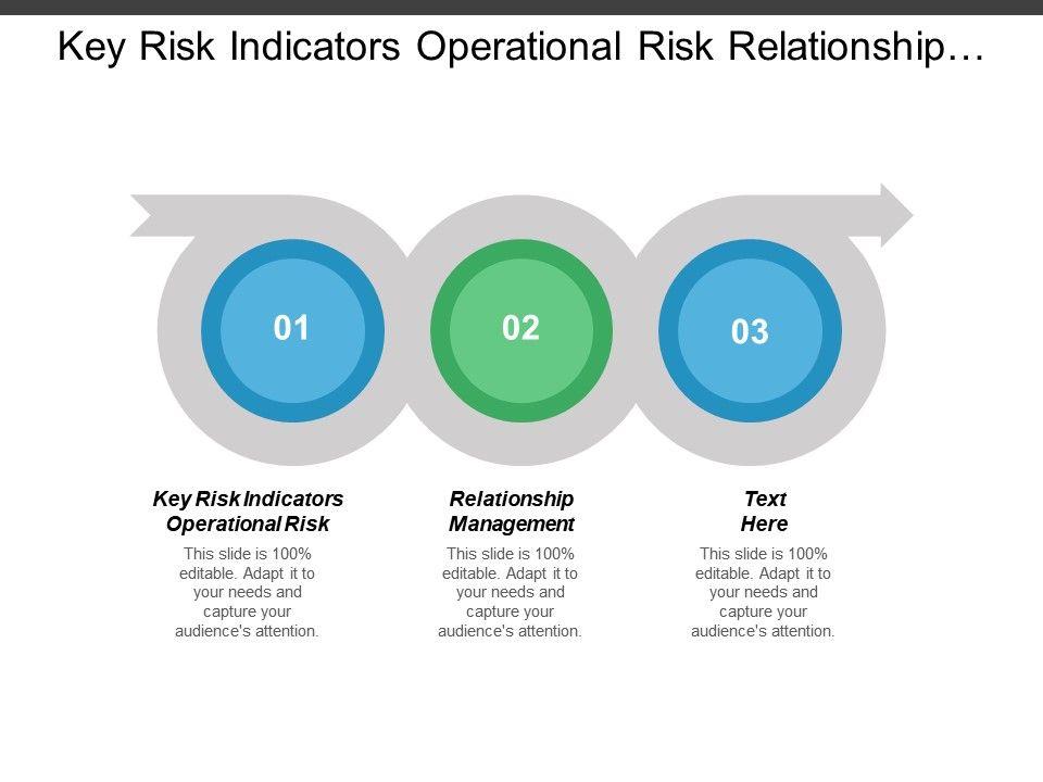 key_risk_indicators_operational_risk_relationship_management_risk_management_cpb_Slide01