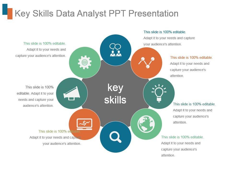 key skills data analyst ppt presentation | powerpoint slide, Presentation templates