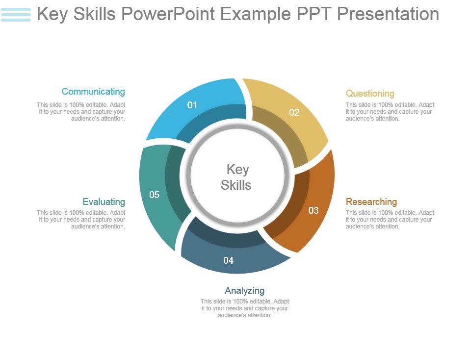 key skills powerpoint example ppt presentation presentation