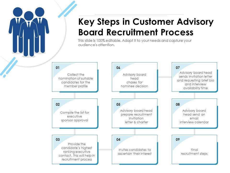 Key Steps In Customer Advisory Board Recruitment Process