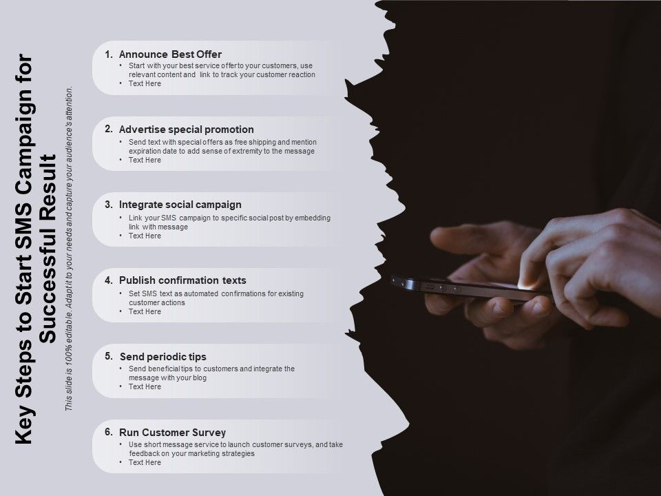 Key Steps To Start SMS Campaign For Successful Result
