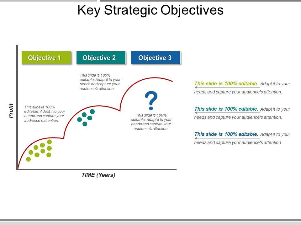 key_strategic_objectives_Slide01