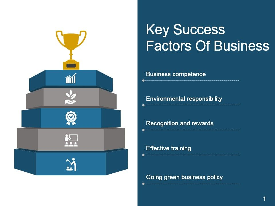 business key success factors in china 2016-8-1  marketing research of six flags  csm media research in china,  key success factors, cost structure benchmarks,.