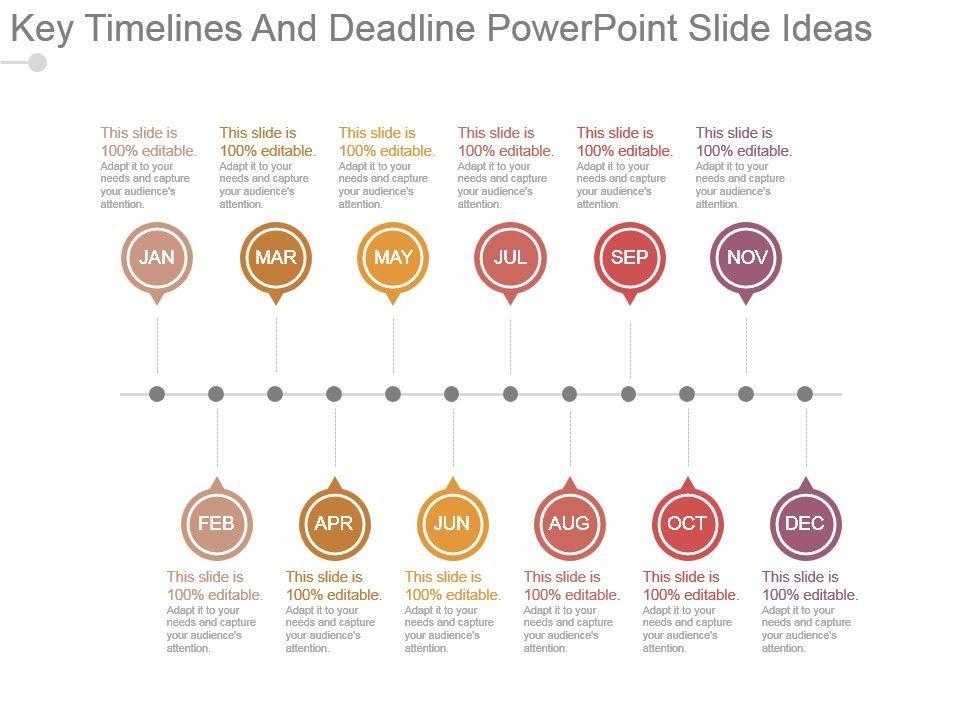 key timelines and deadline powerpoint slide ideas powerpoint