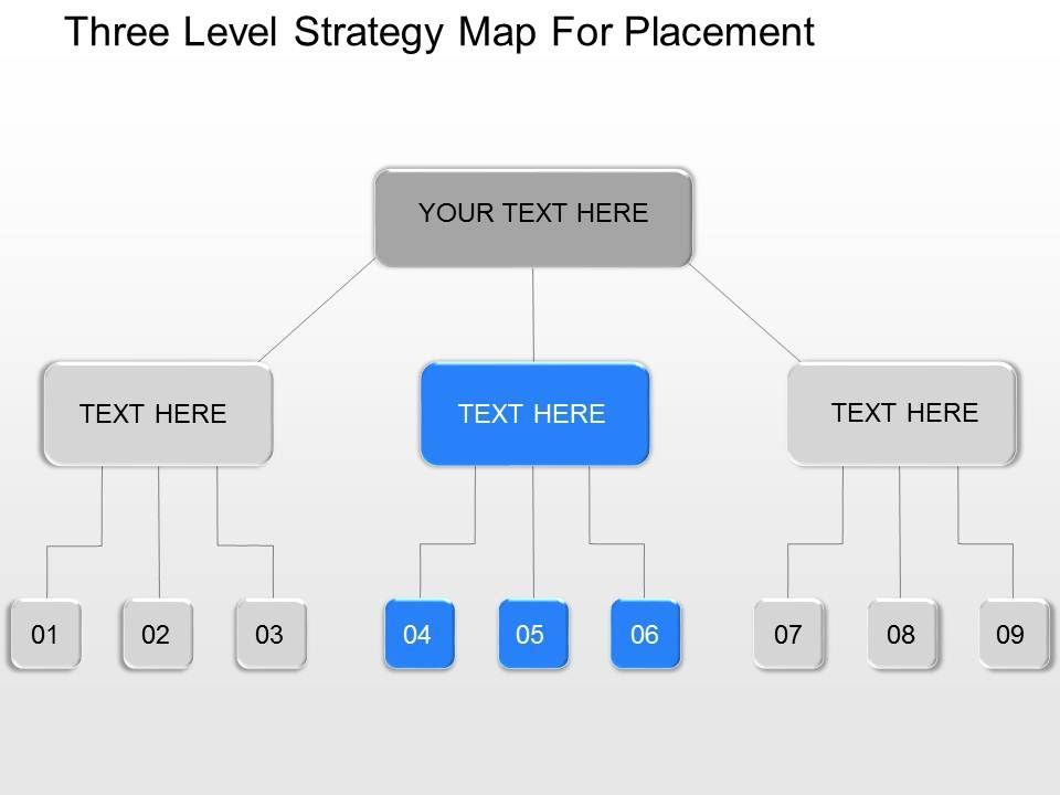 Kf Three Level Strategy Map For Placement Powerpoint Template Slide03