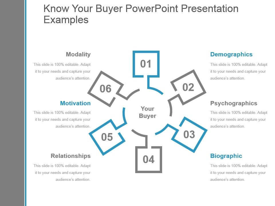know your buyer powerpoint presentation examples | powerpoint, Presentation templates