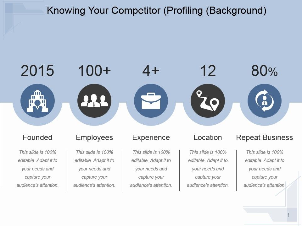knowing_your_competitor_profiling_background_ppt_example_2015_Slide01
