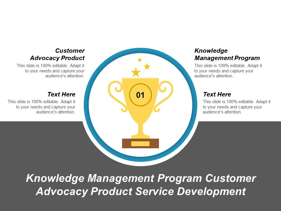 knowledge_management_program_customer_advocacy_product_service_development_cpb_Slide01