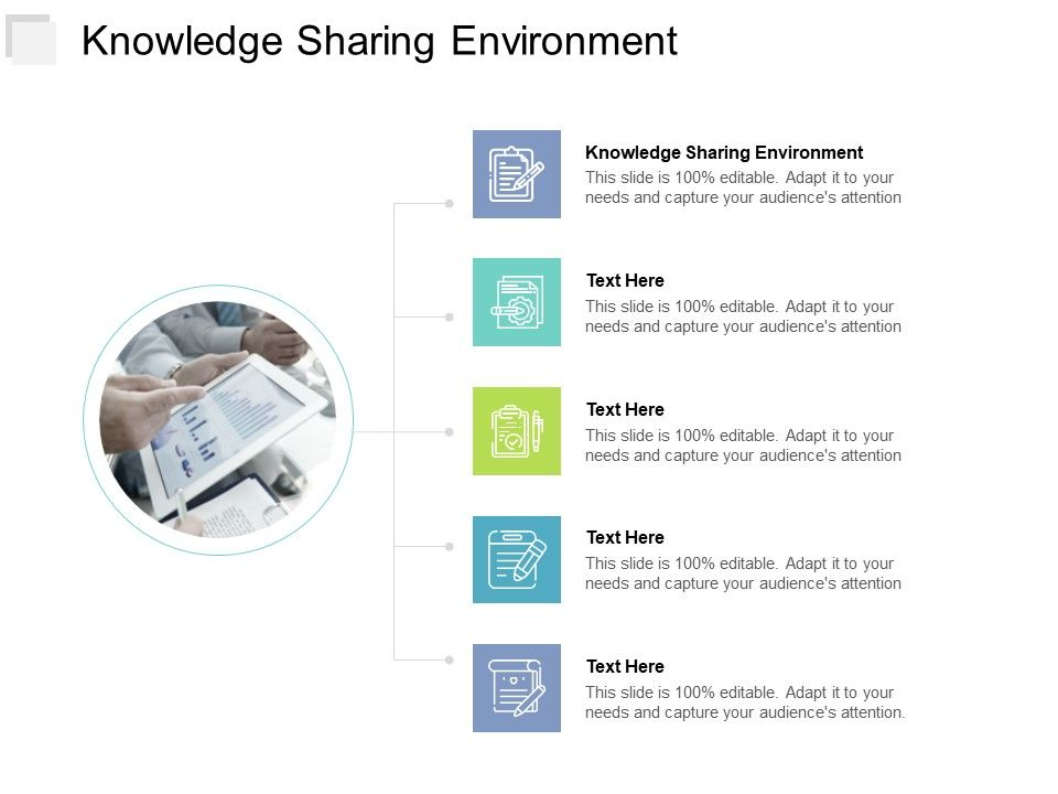 Knowledge Sharing Environment Ppt Powerpoint Presentation File Format Cpb
