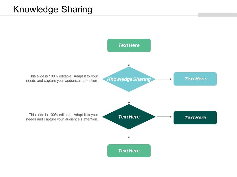 knowledge_sharing_ppt_powerpoint_presentation_gallery_background_images_cpb_Slide01