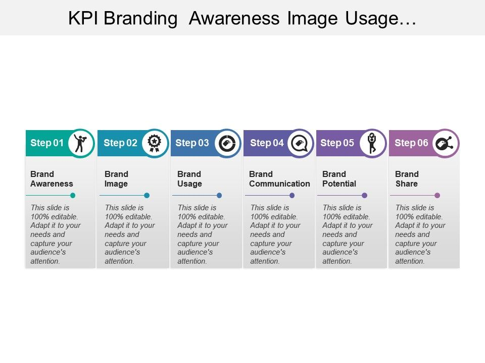 The Little-Known Secrets To social media kpi