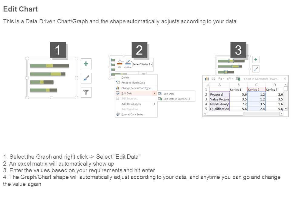 Kpi Dashboard Framework Diagram Powerpoint Slide Images